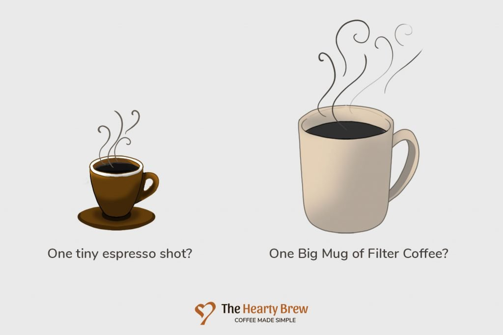 An espresso in a demitasse versus a regular mug of filter coffee