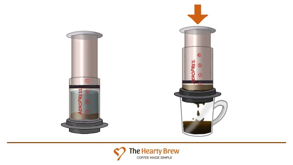 drawing of an AeroPress in action