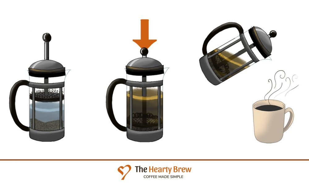 a diagram on how to make French Press coffee