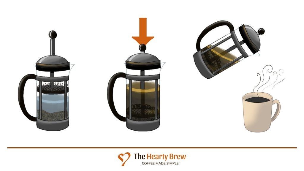 drawing of a French Press being used