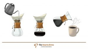 how to use a chemex pourover brew method