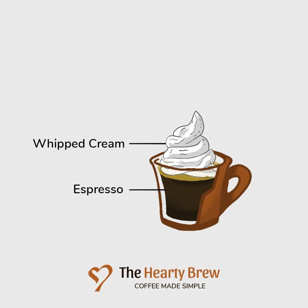 diagram of an espresso con panna