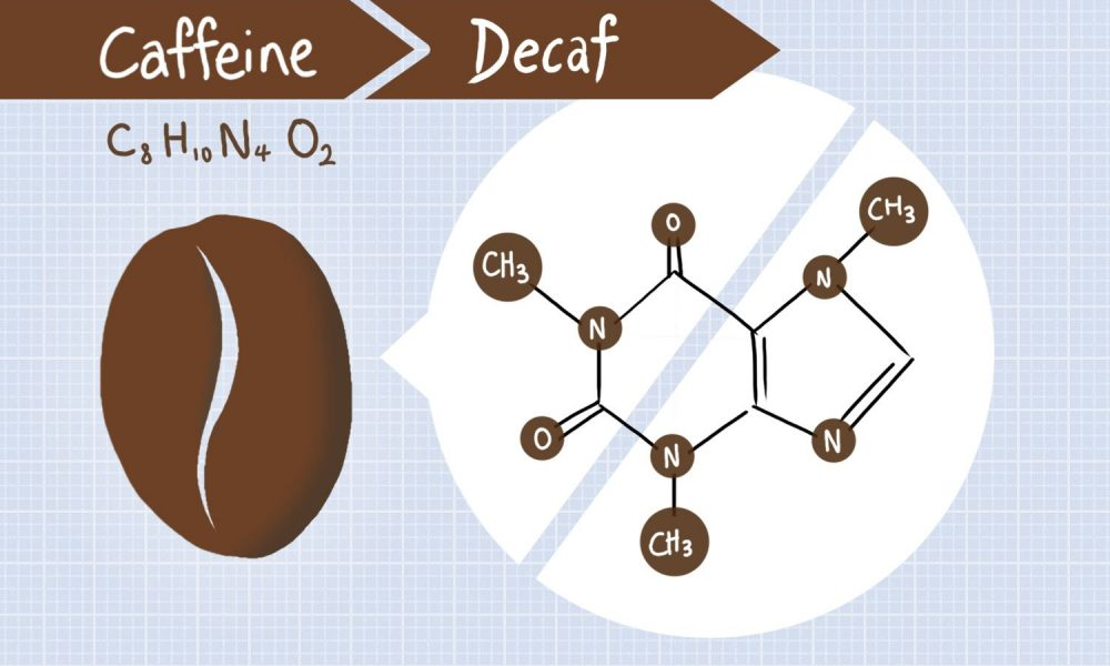 chemical structure of caffeine