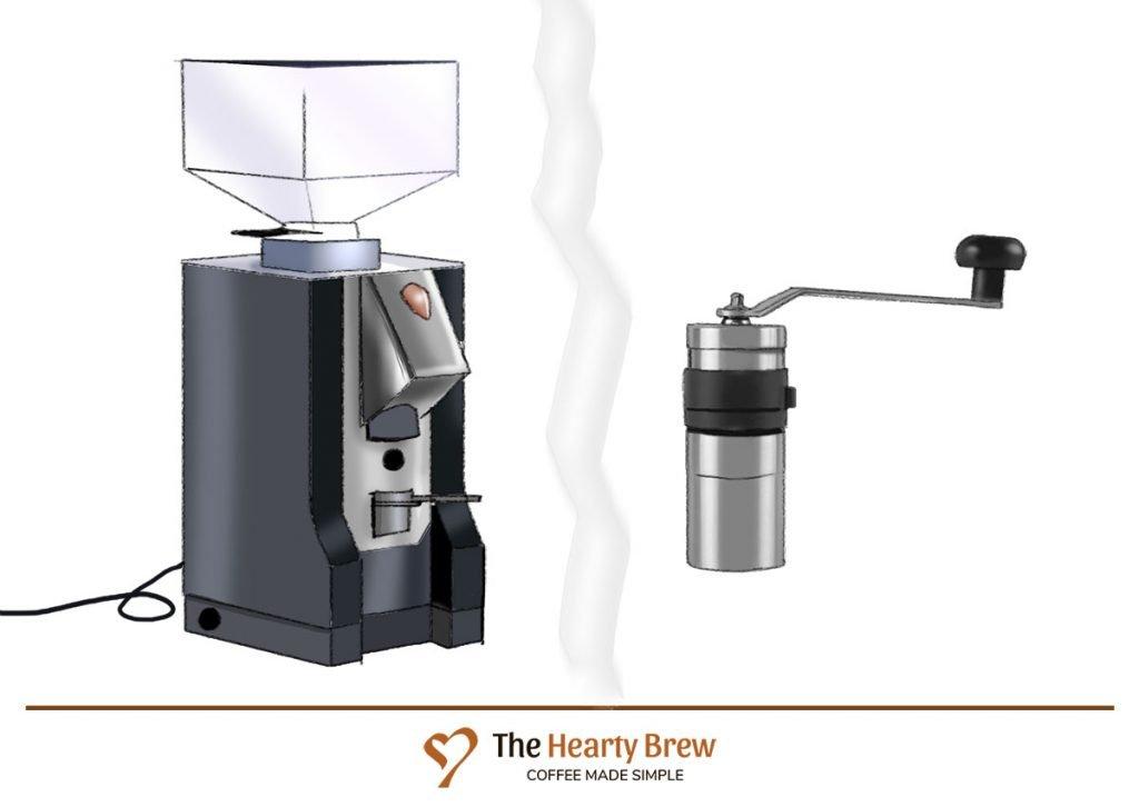 drawing of a Eureka grinder vs a manual hand grinder