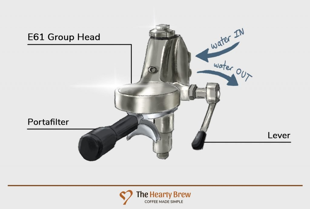 drawing of E61 group head