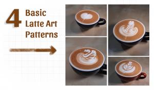 Basic Latte Art Patterns